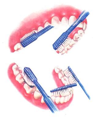 Чистка зубов. Зубной щёткой